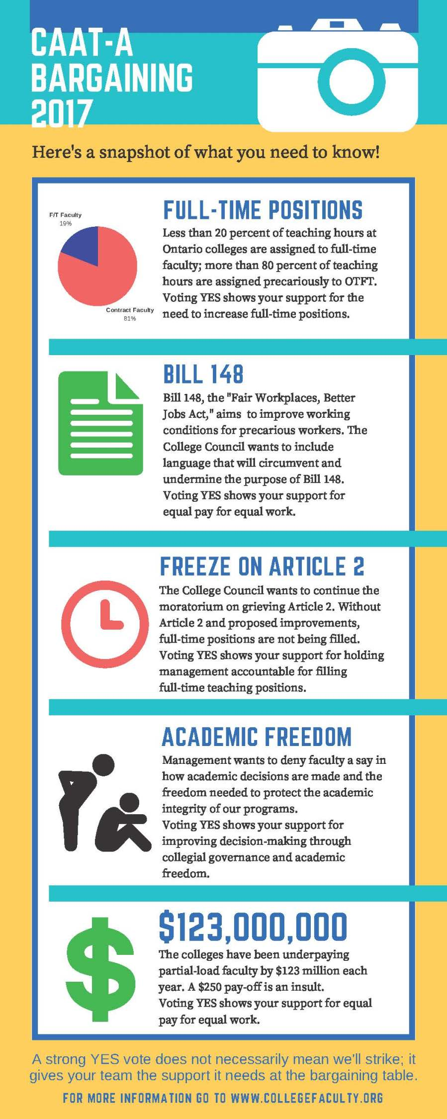 CAAT-A Bargaining Infographic revised_Page_1